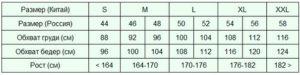 Таблица женских размеров для алиэкспресс